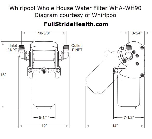 Whirlpool whole house water filter WHA-WH90 dimensions. FullStrideHealth.com