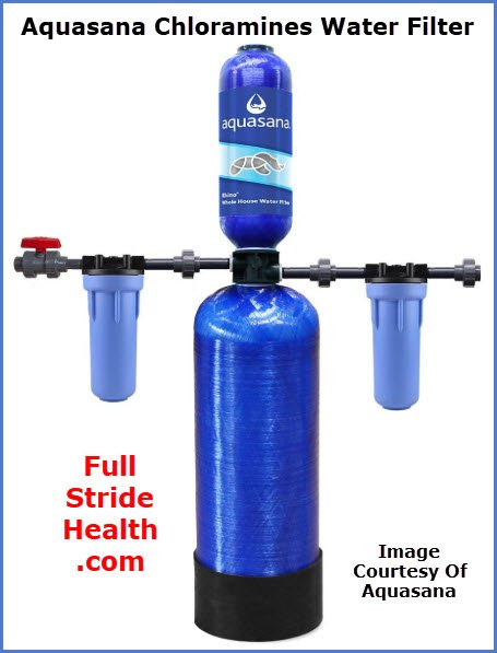 Aquasana Chloramine Water Filter EQ 400