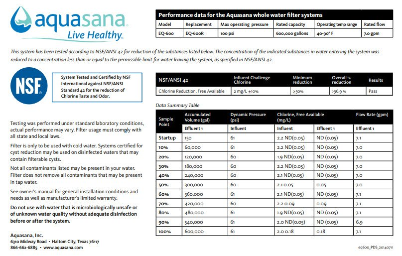 Aquasana EQ-600 NSF certification data sheet